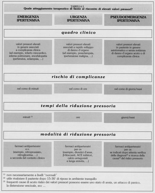 Синлапин-лекарство от гипертензии - Dibazol e IRR